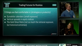 Trading Futures For Rookies: Preface