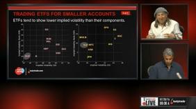 Trading ETFs for Smaller Accounts