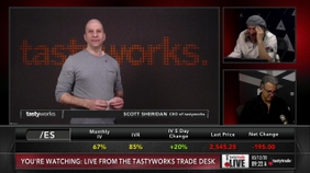 tastyworks Trade Desk Activity March 12th