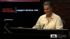 Liquidity Metrics: CMG