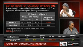 S&P 500 Index: Put Calendar Spreads