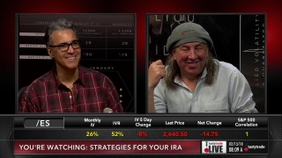 Trading Market Volatility