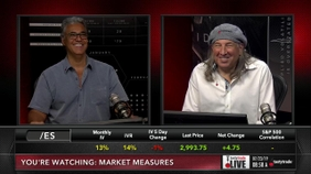 Directional Risk & Buying Power