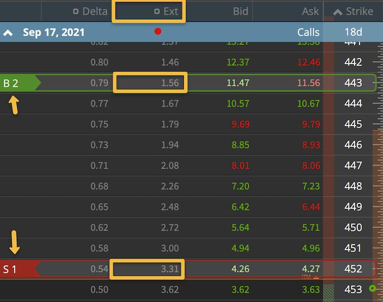 extrinsic value in ZEBRA strategy