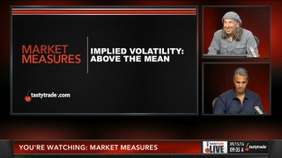 Implied Volatility: Above the Mean
