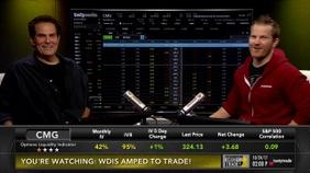 Earnings Trade in CMG