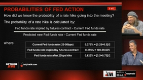 Probabilities of Fed Action