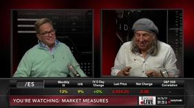 Delta Hedging in Various Markets