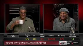 Index Strangle Correlations