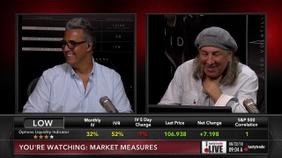 Theta-Vega Ratio & Implied Volatility