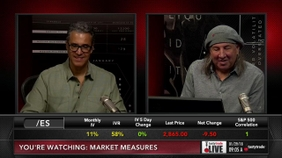 Implied Volatility Perspective