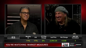 Crude Oil, Oil Stocks & the S&P 500