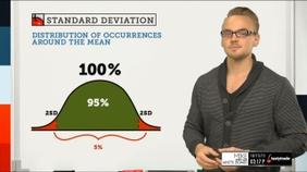 Options | Standard Deviation