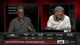 Iron Fly - Volatility