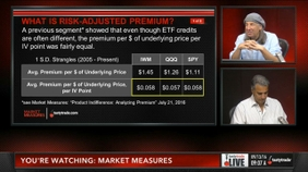 What is Risk-Adjusted Premium?