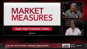 Super High Probability Trades