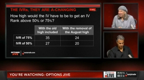 The IVs, They Are A-Changing