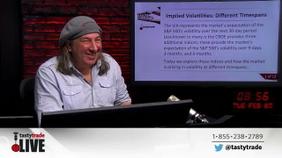 Implied Volatilities | Different Timespans