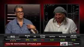 Trading Trade-Offs   Strangles