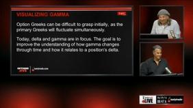 Visualizing Gamma