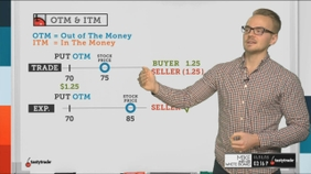 Options | OTM & ITM