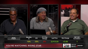 Meet Vince R., tastytrade's Newest Rising Star!