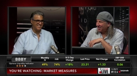 Equities & Commodities: Implied Volatility Correlations