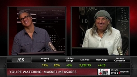 VIX Expected Moves and POT
