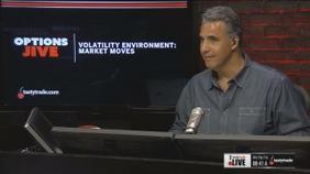 Volatility Environment: Market Moves