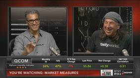 Stock Performance at 50% Winner