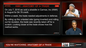 KMX - Anatomy of a Trade