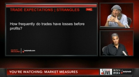 Trade Expectations | Strangles