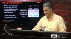 Gold Volatility