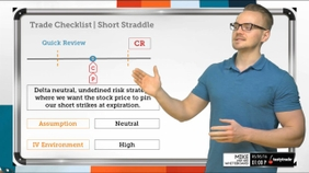 Trade Checklist | Short Straddle