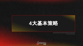 The Big Four (Long, Short, Call, Put) 4大基本策略
