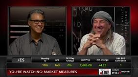Portfolio Volatility Comparison