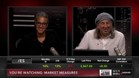 Theoretical vs. Actual Risk Reward