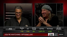 Sizing Trades Efficiently