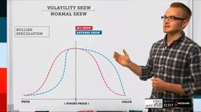 Volatility | Skew