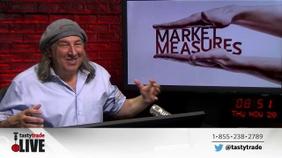 Oil ETF (USO) Price Action