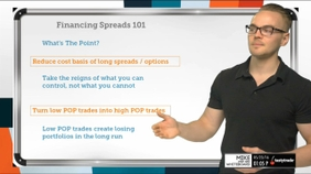 Options | Financing Spreads 101