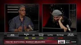 Ways of Managing Trades
