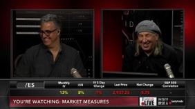 ROC and Volatility