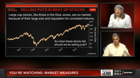 Selling Puts in Beat Up Stocks