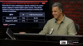 The Benefits Of Higher Implied Volatility