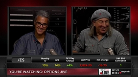 What's tastytrade Trading? More Than One Strategy