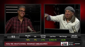 Measuring Implied Volatility in Crude Oil