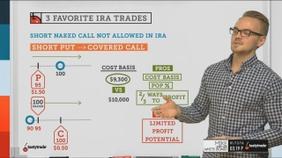 3 Favorite IRA Trade Strategies