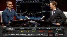Volatility: Historical vs Implied