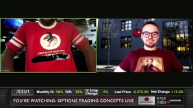 Weekly SPY/SPX Trades - Bullish